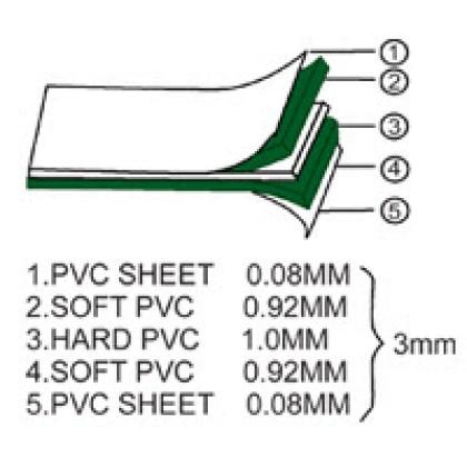 """Cutting Mat 60x90cm (36""""x24"""")"""
